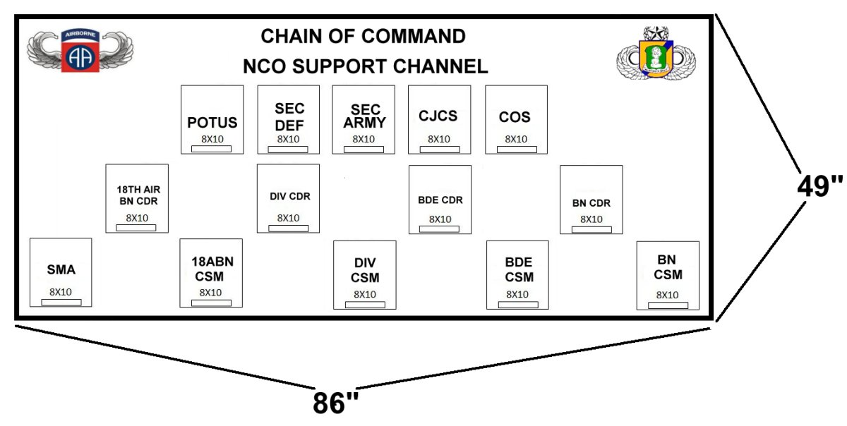 proper use of chain of command in the army Counseling plan of action block  to inform his chain of command of his whereabouts at all times  to do so could result in separation from the army iaw ar 635 .